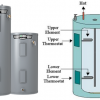 Electric Water Heater Tank Price in Pakistan