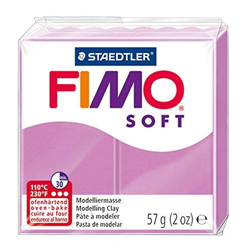 FIMO Soft Modelling …